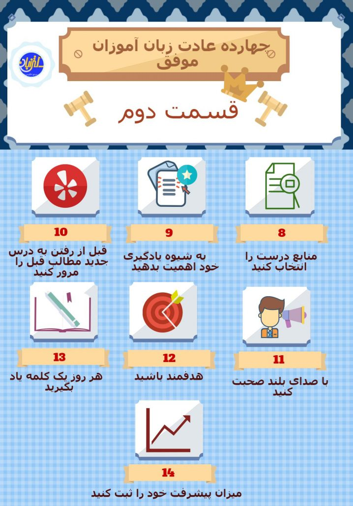 designing-a-language-learning-routine-2 - دکتر زبان