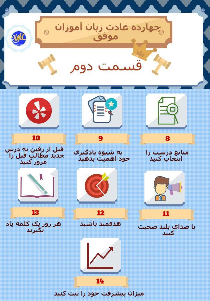 14 عادت زبان آموزان موفق، دکتر زبان