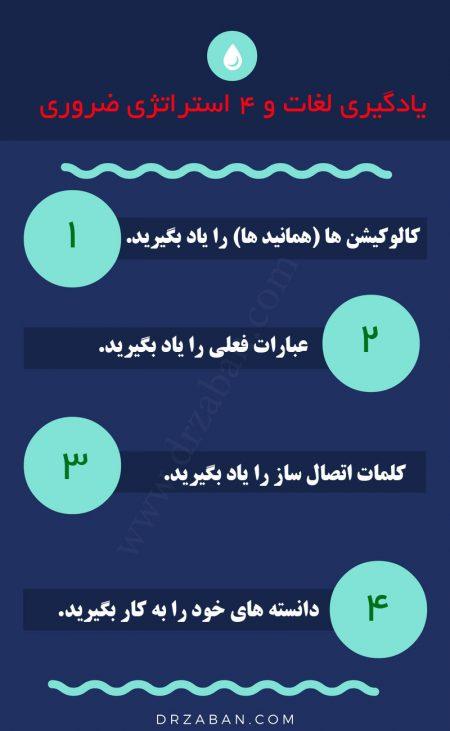 یادگیری لغات - دکتر زبان