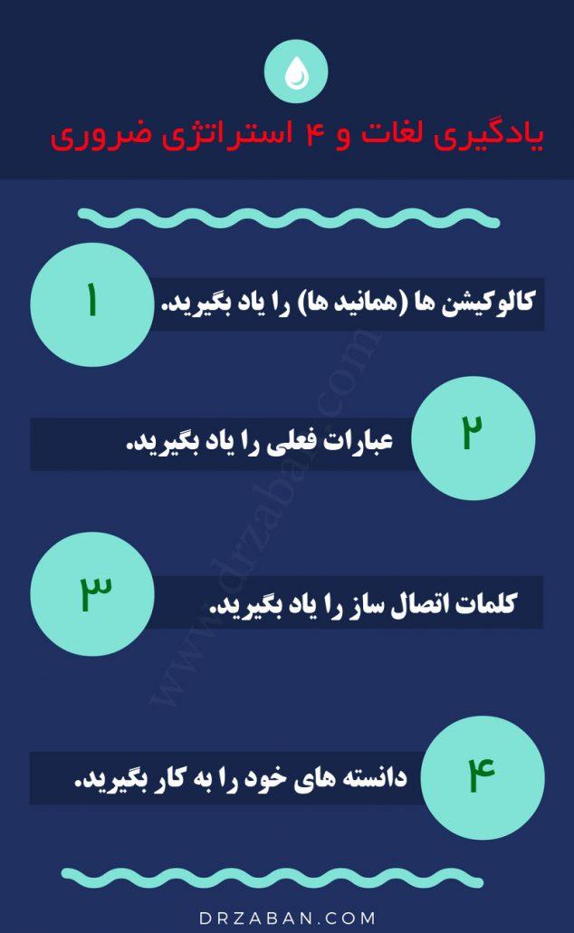 یادگیری لغات، دکتر زبان