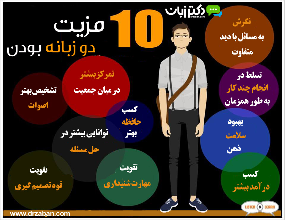 10 مزیت دو زبانه بودن