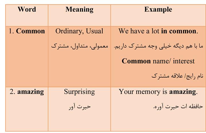 10 روش یادگیری لغات زبان انگلیسی